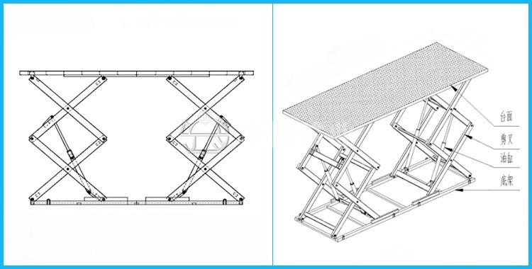 固定式剪叉升降平台最新厂家报价及规格参数
